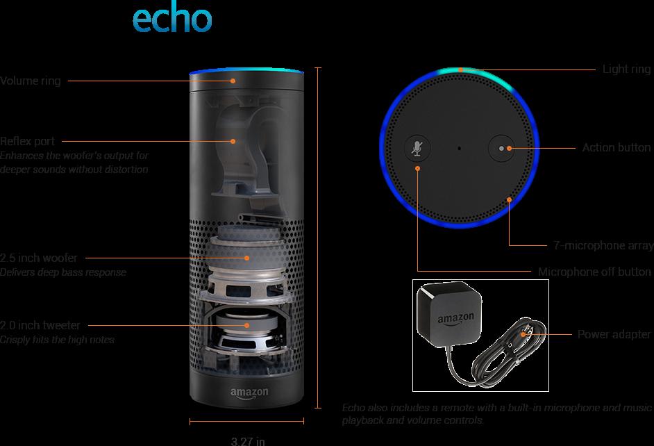 Funzionamento Echo